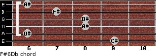 F#6/Db for guitar on frets 9, 6, 8, 8, 7, 6