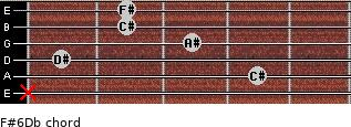 F#6/Db for guitar on frets x, 4, 1, 3, 2, 2