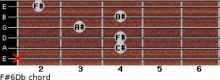 F#6/Db for guitar on frets x, 4, 4, 3, 4, 2