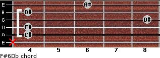 F#6/Db for guitar on frets x, 4, 4, 8, 4, 6