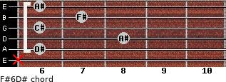 F#6/D# for guitar on frets x, 6, 8, 6, 7, 6