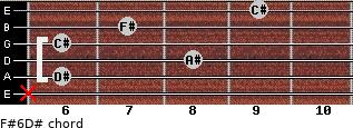 F#6/D# for guitar on frets x, 6, 8, 6, 7, 9