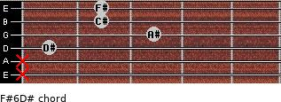 F#6/D# for guitar on frets x, x, 1, 3, 2, 2