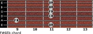 F#6/Eb for guitar on frets 11, 9, 11, 11, 11, 11