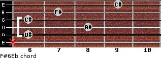 F#6/Eb for guitar on frets x, 6, 8, 6, 7, 9