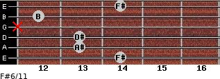 F#6/11 for guitar on frets 14, 13, 13, x, 12, 14