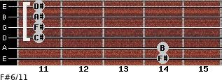 F#6/11 for guitar on frets 14, 14, 11, 11, 11, 11