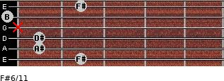 F#6/11 for guitar on frets 2, 1, 1, x, 0, 2