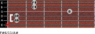 F#6/11/A# for guitar on frets x, 1, 1, 4, 2, 2