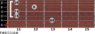 F#6/11/A# for guitar on frets x, 13, 11, 11, 12, 11