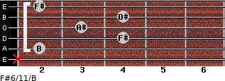F#6/11/B for guitar on frets x, 2, 4, 3, 4, 2