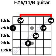 F#6/11/B for guitar on frets 7, 6, 9, 8, 7, 6