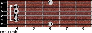F#6/11/Bb for guitar on frets 6, 4, 4, 4, 4, 6