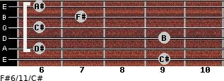F#6/11/C# for guitar on frets 9, 6, 9, 6, 7, 6