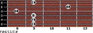 F#6/11/C# for guitar on frets 9, 9, 9, 8, 11, 9