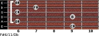 F#6/11/Db for guitar on frets 9, 6, 9, 6, 7, 6