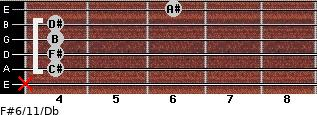 F#6/11/Db for guitar on frets x, 4, 4, 4, 4, 6