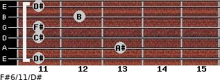 F#6/11/D# for guitar on frets 11, 13, 11, 11, 12, 11