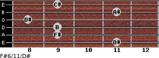 F#6/11/D# for guitar on frets 11, 9, 9, 8, 11, 9