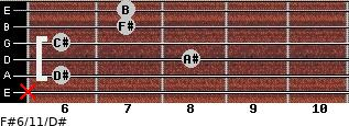 F#6/11/D# for guitar on frets x, 6, 8, 6, 7, 7