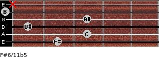 F#6/11b5 for guitar on frets 2, 3, 1, 3, 0, x