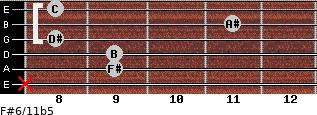 F#6/11b5 for guitar on frets x, 9, 9, 8, 11, 8