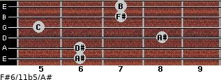 F#6/11b5/A# for guitar on frets 6, 6, 8, 5, 7, 7