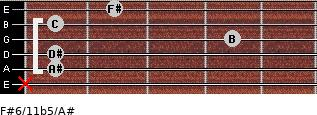 F#6/11b5/A# for guitar on frets x, 1, 1, 4, 1, 2