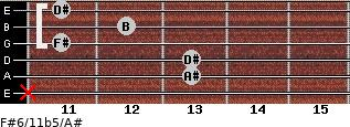 F#6/11b5/A# for guitar on frets x, 13, 13, 11, 12, 11
