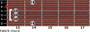 F#6/9 for guitar on frets 14, 13, 13, 13, x, 14