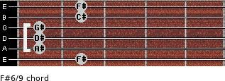 F#6/9 for guitar on frets 2, 1, 1, 1, 2, 2