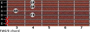 F#6/9 for guitar on frets x, x, 4, 3, 4, 4