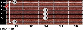 F#6/9/D# for guitar on frets 11, 13, 13, 13, x, 11