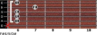 F#6/9/D# for guitar on frets x, 6, 6, 6, 7, 6
