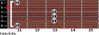 F#6/9/Eb for guitar on frets 11, 13, 13, 13, x, 11