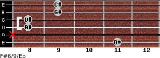 F#6/9/Eb for guitar on frets 11, x, 8, 8, 9, 9