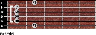 F#6/9b5 for guitar on frets 2, 1, 1, 1, 1, 2