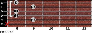 F#6/9b5 for guitar on frets x, 9, 8, 8, 9, 8