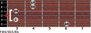 F#6/9b5/Bb for guitar on frets 6, 3, x, 3, 4, 4