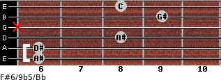 F#6/9b5/Bb for guitar on frets 6, 6, 8, x, 9, 8