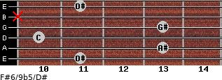 F#6/9b5/D# for guitar on frets 11, 13, 10, 13, x, 11