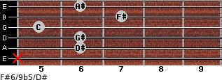 F#6/9b5/D# for guitar on frets x, 6, 6, 5, 7, 6