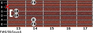 F#6/9b5sus4 for guitar on frets 14, 14, 13, 13, x, 14