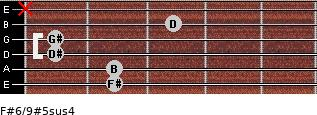 F#6/9#5sus4 for guitar on frets 2, 2, 1, 1, 3, x