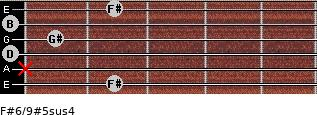 F#6/9#5sus4 for guitar on frets 2, x, 0, 1, 0, 2