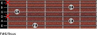 F#6/9sus for guitar on frets 2, 4, x, 1, 4, x