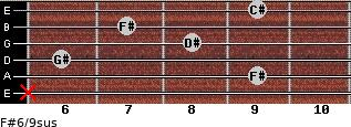 F#6/9sus for guitar on frets x, 9, 6, 8, 7, 9