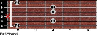 F#6/9sus4 for guitar on frets 2, 4, x, 4, 4, 2