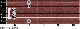 F#6/9sus4/B for guitar on frets 7, 6, 6, 6, 7, 7