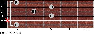 F#6/9sus4/B for guitar on frets 7, x, 9, 8, 9, 7